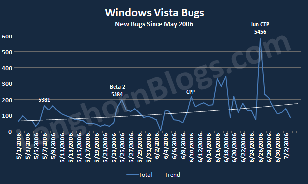 Vista.Bugs.RecentlyOpened.png