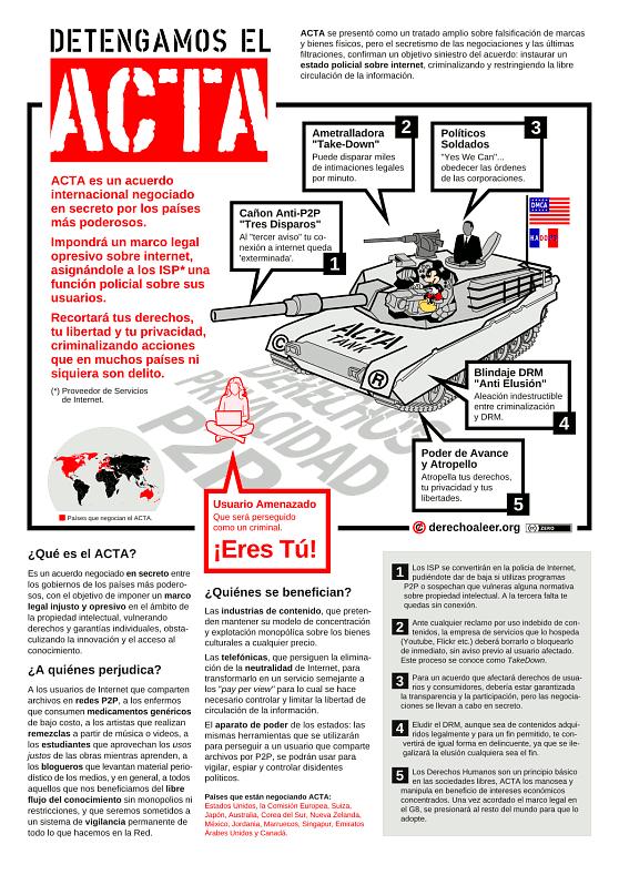 Detengamos el ACTA